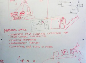 screen shot of ideation on white board