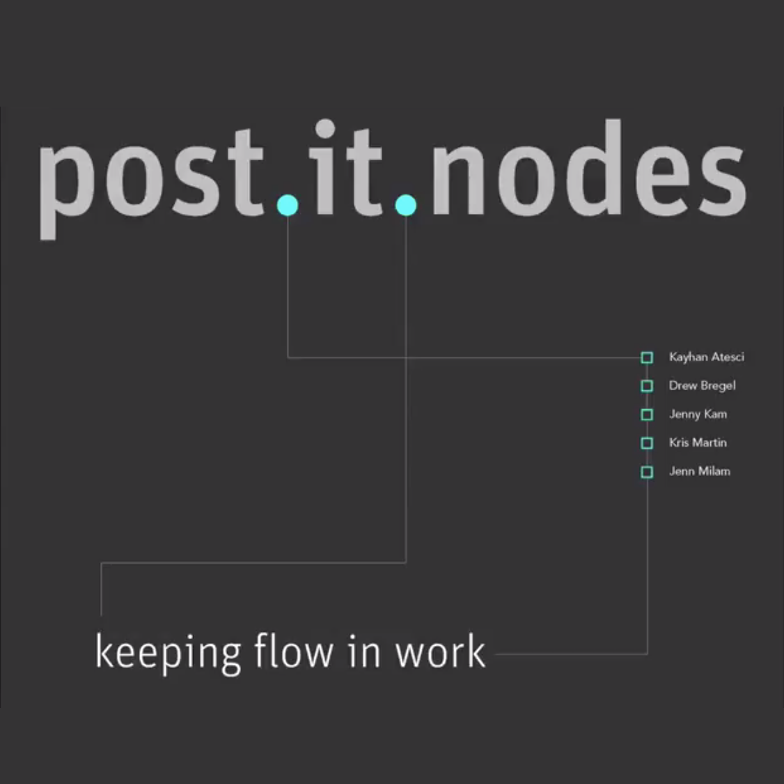 Post.it.nodes