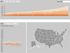 Student debt interactive visualization